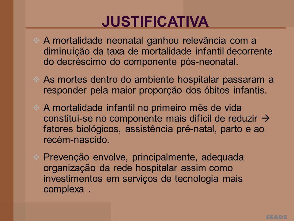 Algumas características maternas e do recém- nascido contribuem para o aumento do risco de morte neonatal e para demanda de maior complexidade da atenção hospitalar.