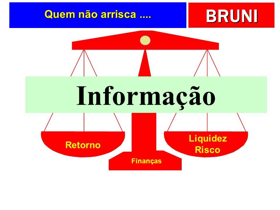 BRUNI Quem não arrisca.... Retorno Finanças Liquidez Risco Informação