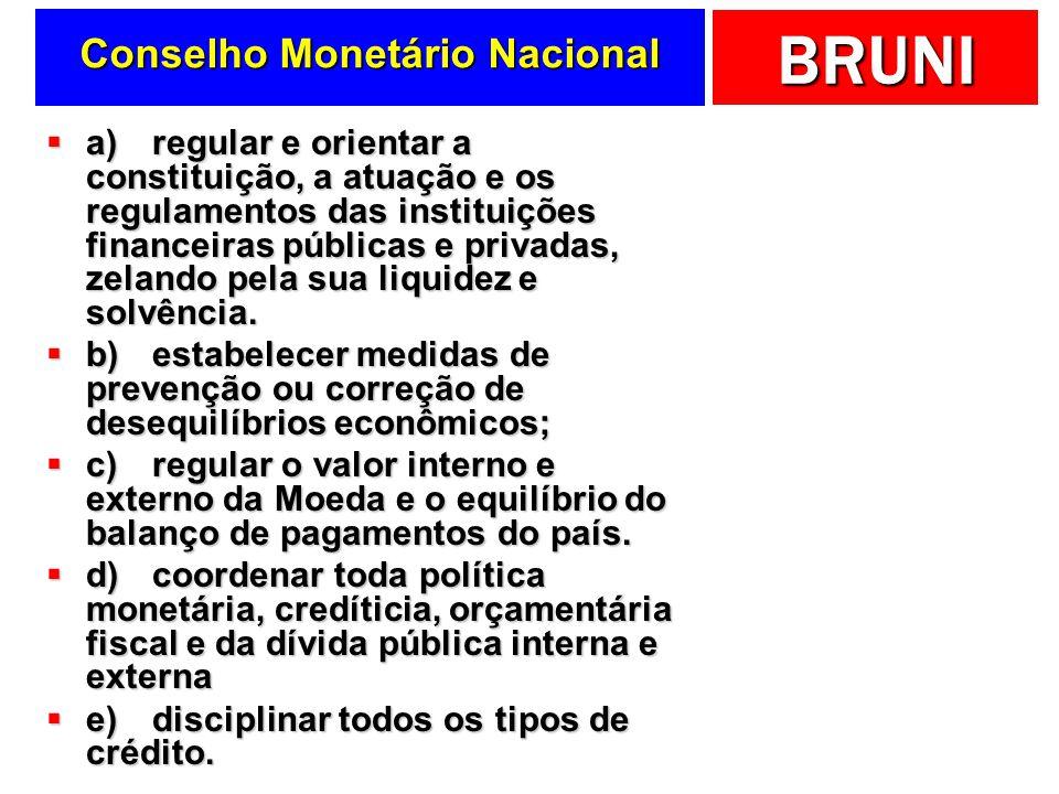 BRUNI Conselho Monetário Nacional a)regular e orientar a constituição, a atuação e os regulamentos das instituições financeiras públicas e privadas, z