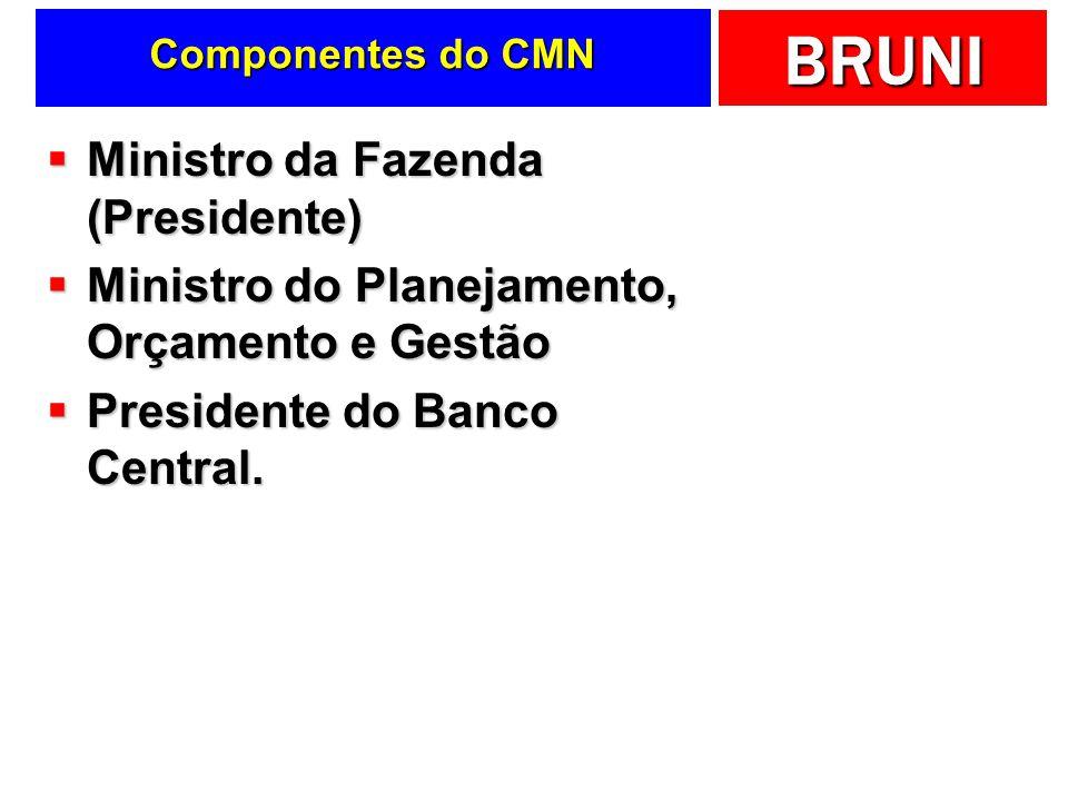 BRUNI Componentes do CMN Ministro da Fazenda (Presidente) Ministro da Fazenda (Presidente) Ministro do Planejamento, Orçamento e Gestão Ministro do Pl