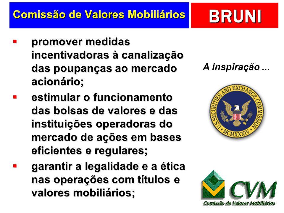 BRUNI Comissão de Valores Mobiliários promover medidas incentivadoras à canalização das poupanças ao mercado acionário; promover medidas incentivadora
