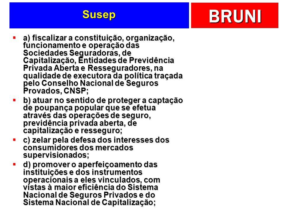 BRUNI Susep a) fiscalizar a constituição, organização, funcionamento e operação das Sociedades Seguradoras, de Capitalização, Entidades de Previdência