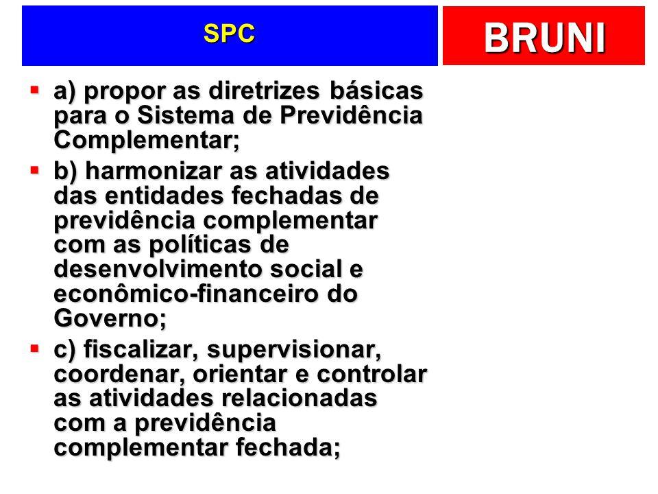 BRUNI SPC a) propor as diretrizes básicas para o Sistema de Previdência Complementar; a) propor as diretrizes básicas para o Sistema de Previdência Co