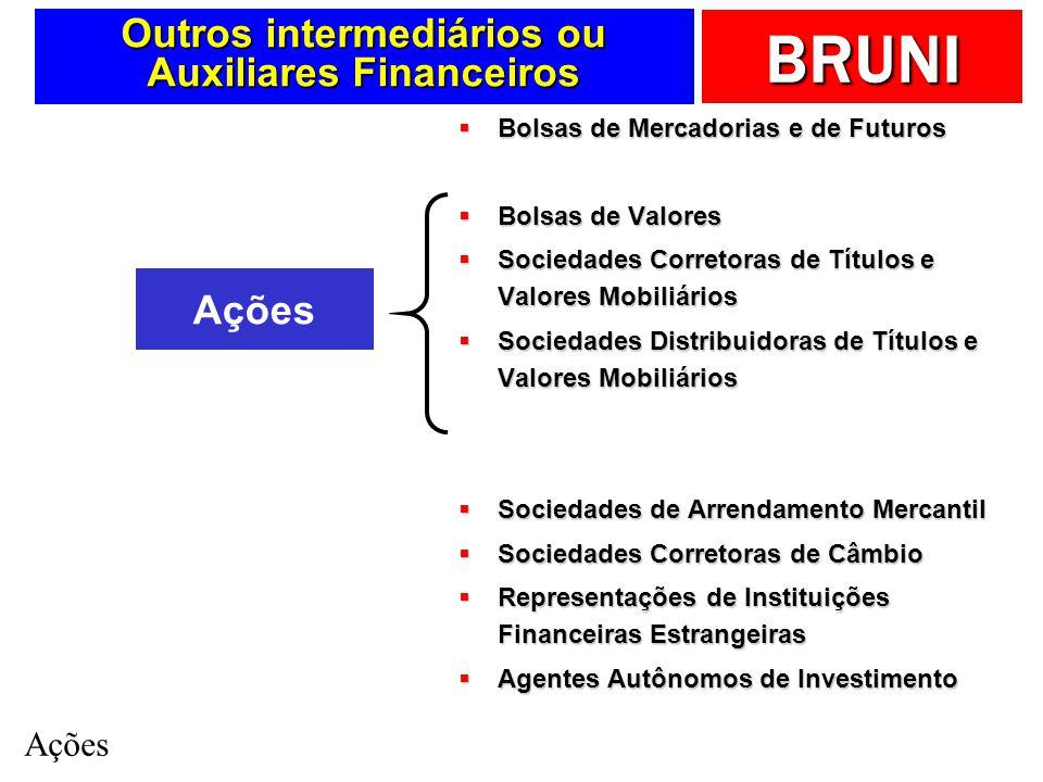BRUNI Outros intermediários ou Auxiliares Financeiros Bolsas de Mercadorias e de Futuros Bolsas de Mercadorias e de Futuros Bolsas de Valores Bolsas d