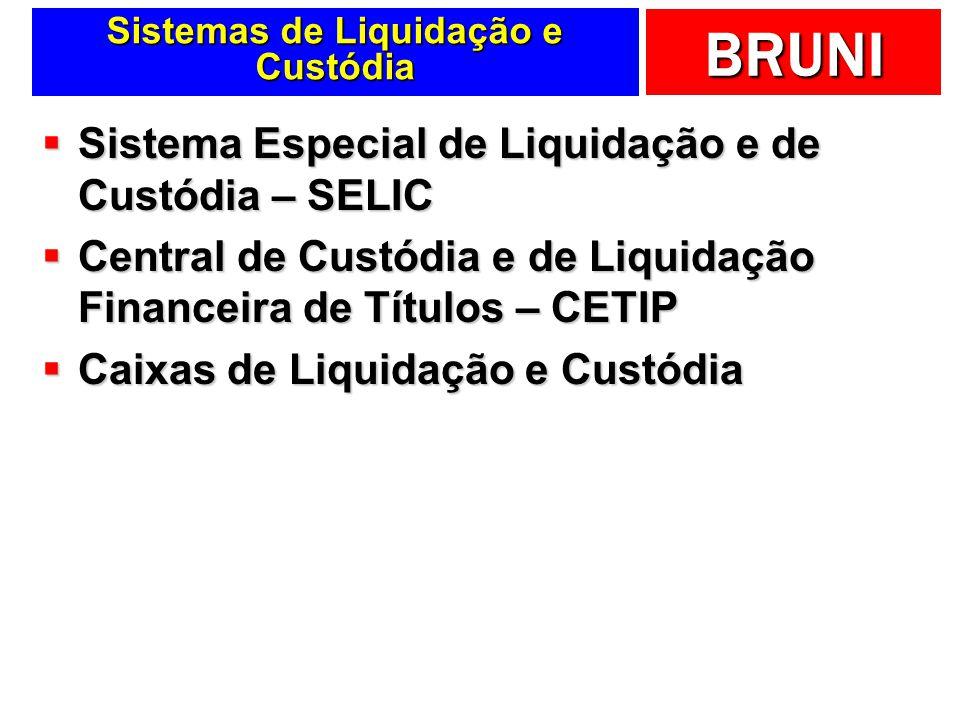 BRUNI Sistemas de Liquidação e Custódia Sistema Especial de Liquidação e de Custódia – SELIC Sistema Especial de Liquidação e de Custódia – SELIC Cent