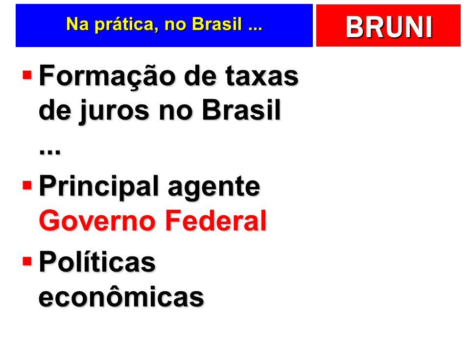BRUNI Na prática, no Brasil... Formação de taxas de juros no Brasil... Formação de taxas de juros no Brasil... Principal agente Governo Federal Princi