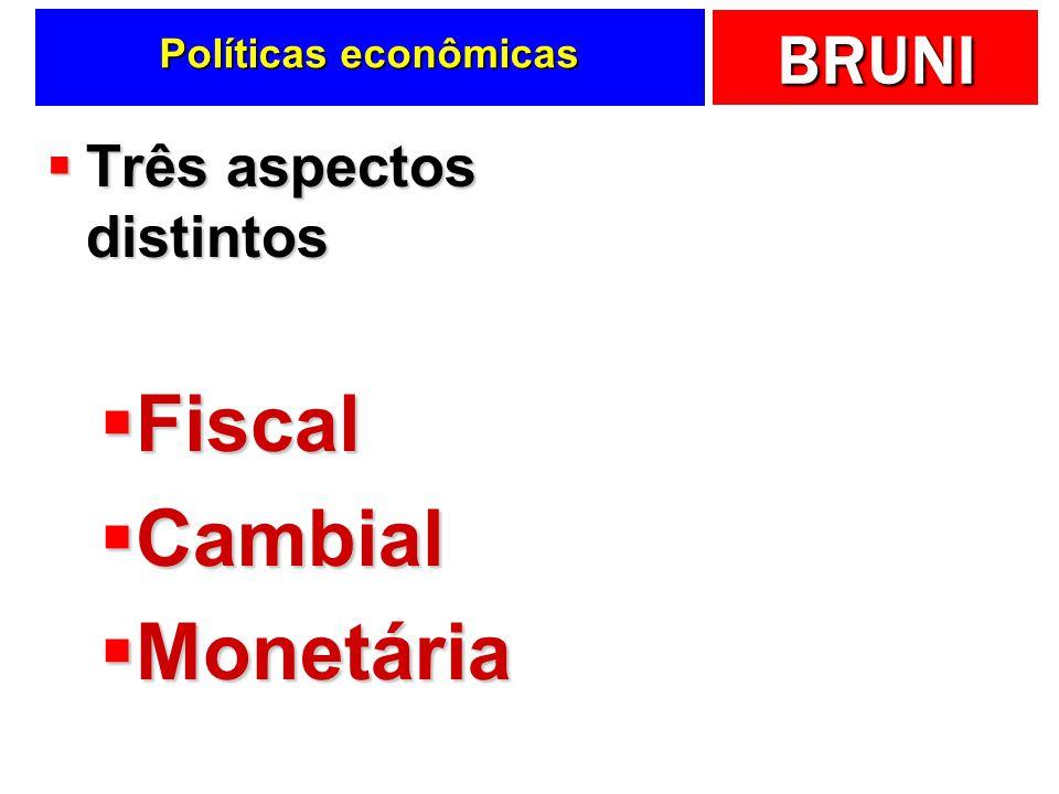 BRUNI Políticas econômicas Três aspectos distintos Três aspectos distintos Fiscal Fiscal Cambial Cambial Monetária Monetária