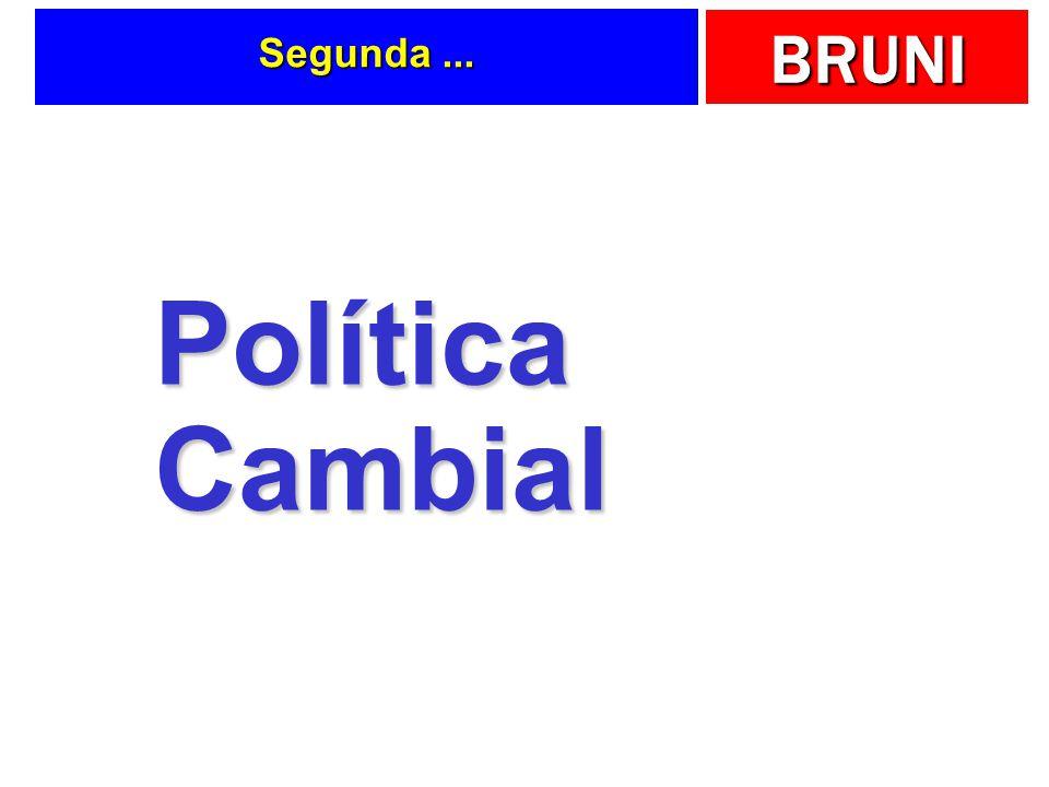 BRUNI Segunda... Política Cambial