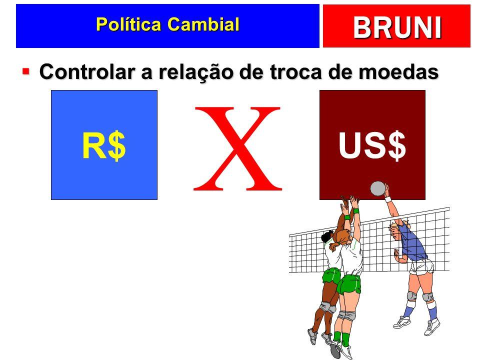 BRUNI Controlar a relação de troca de moedas Controlar a relação de troca de moedas R$US$ X