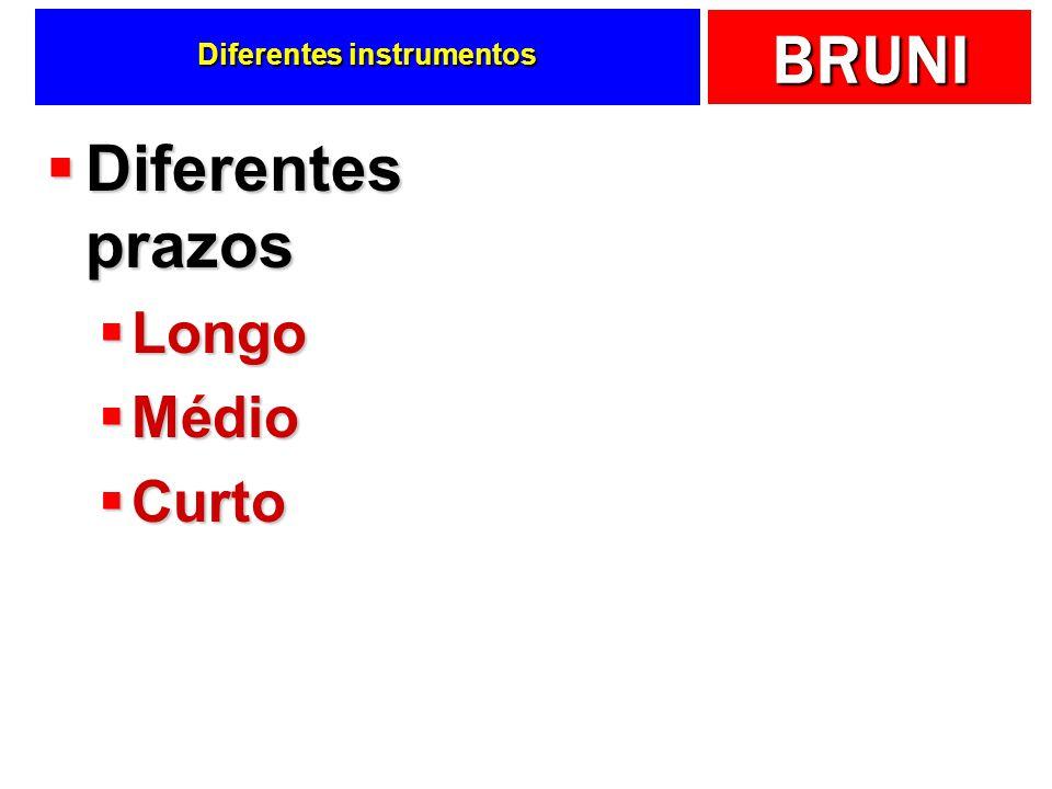 BRUNI Diferentes instrumentos Diferentes prazos Diferentes prazos Longo Longo Médio Médio Curto Curto
