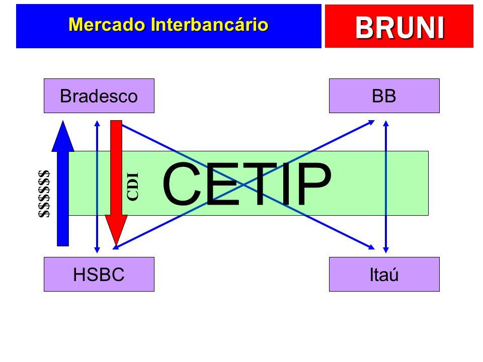 BRUNI Mercado Interbancário BradescoBB HSBCItaú CETIP $$$$$$ CDI