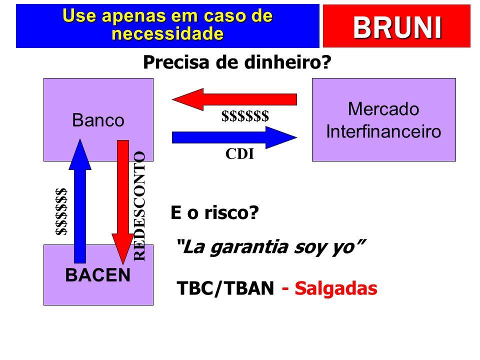 BRUNI Use apenas em caso de necessidade Banco Mercado Interfinanceiro BACEN $$$$$$ CDI Precisa de dinheiro? $$$$$$ REDESCONTO E o risco? La garantia s