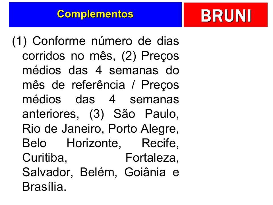 BRUNI Complementos (1) Conforme número de dias corridos no mês, (2) Preços médios das 4 semanas do mês de referência / Preços médios das 4 semanas ant