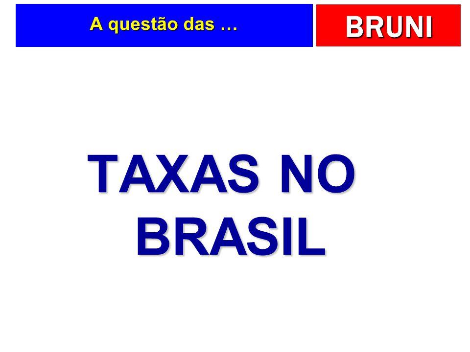 BRUNI A questão das … TAXAS NO BRASIL