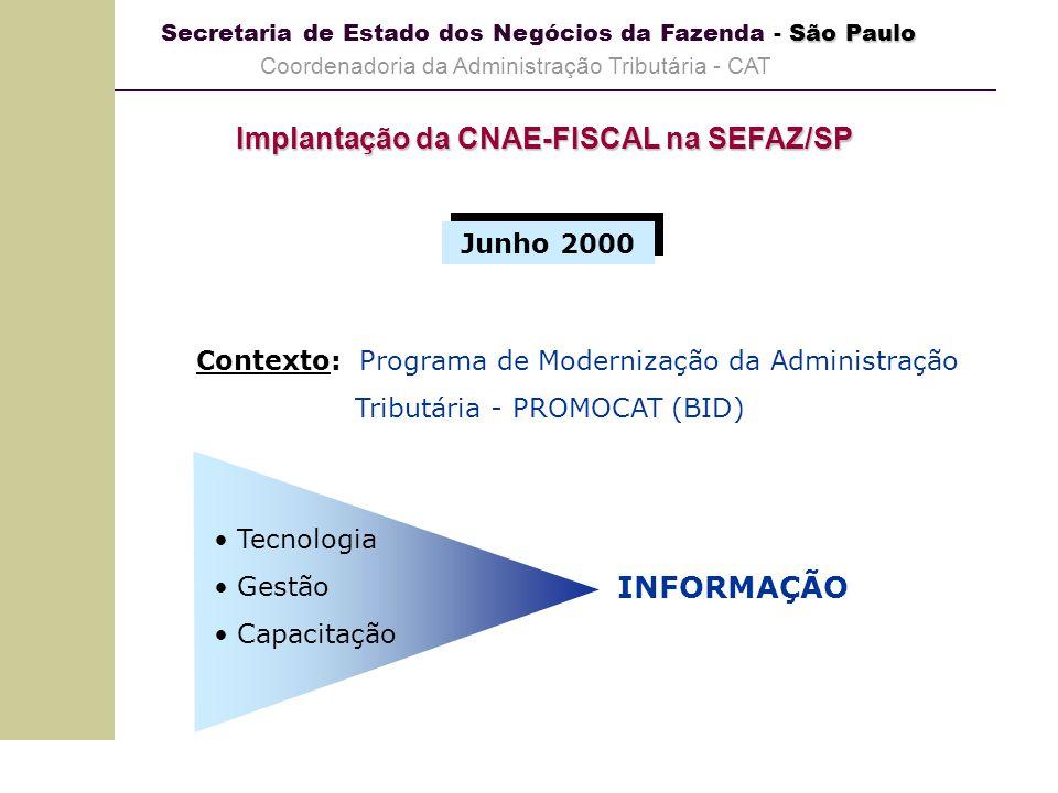 São Paulo Secretaria de Estado dos Negócios da Fazenda - São Paulo Coordenadoria da Administração Tributária - CAT Implantação da CNAE-FISCAL na SEFAZ
