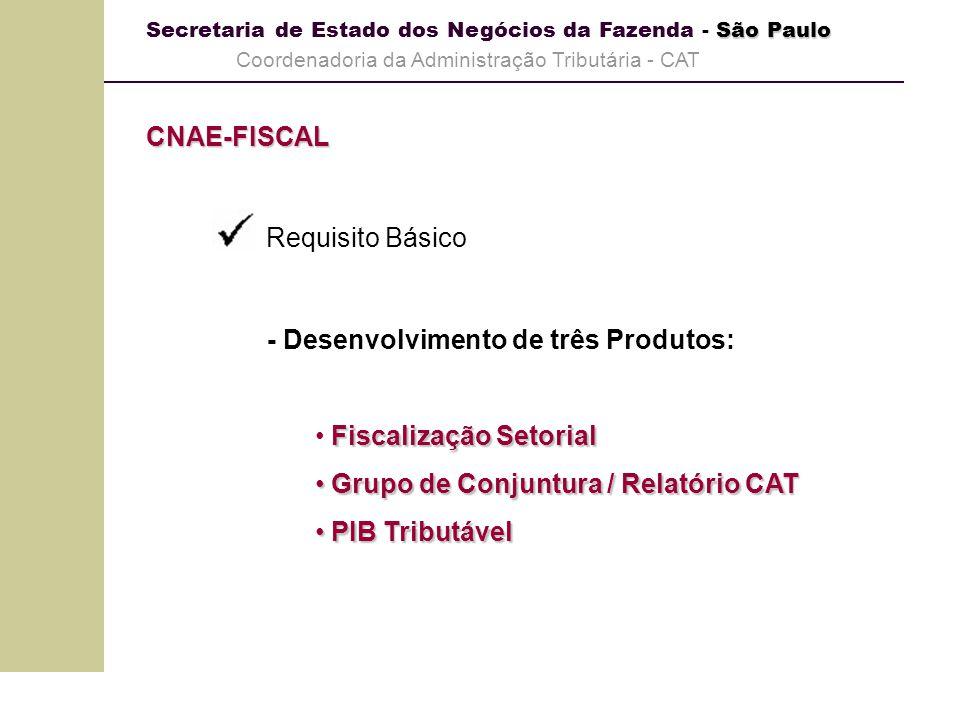 São Paulo Secretaria de Estado dos Negócios da Fazenda - São Paulo Coordenadoria da Administração Tributária - CAT CNAE-FISCAL - Desenvolvimento de tr