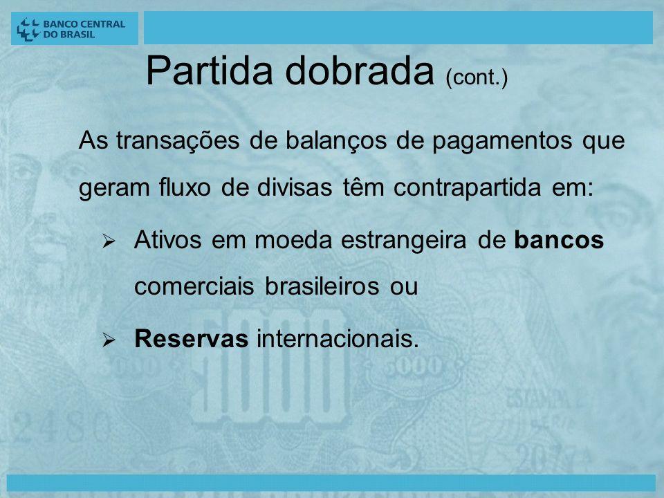 Partida dobrada (cont.) As transações de balanços de pagamentos que geram fluxo de divisas têm contrapartida em: Ativos em moeda estrangeira de bancos comerciais brasileiros ou Reservas internacionais.