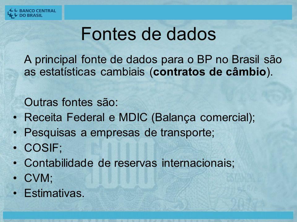 Fontes de dados A principal fonte de dados para o BP no Brasil são as estatísticas cambiais (contratos de câmbio).