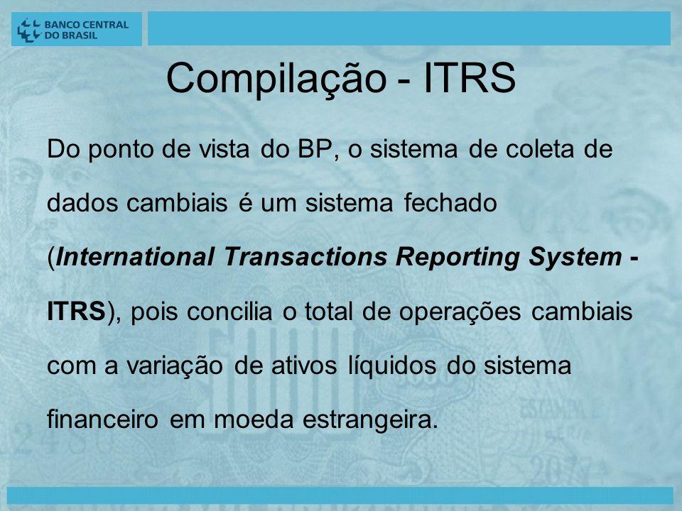 Compilação - ITRS Do ponto de vista do BP, o sistema de coleta de dados cambiais é um sistema fechado (International Transactions Reporting System - ITRS), pois concilia o total de operações cambiais com a variação de ativos líquidos do sistema financeiro em moeda estrangeira.