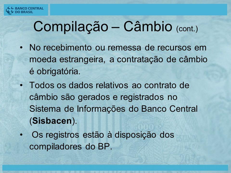 Compilação – Câmbio (cont.) No recebimento ou remessa de recursos em moeda estrangeira, a contratação de câmbio é obrigatória.