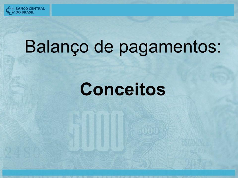 Balanço de pagamentos: Conceitos