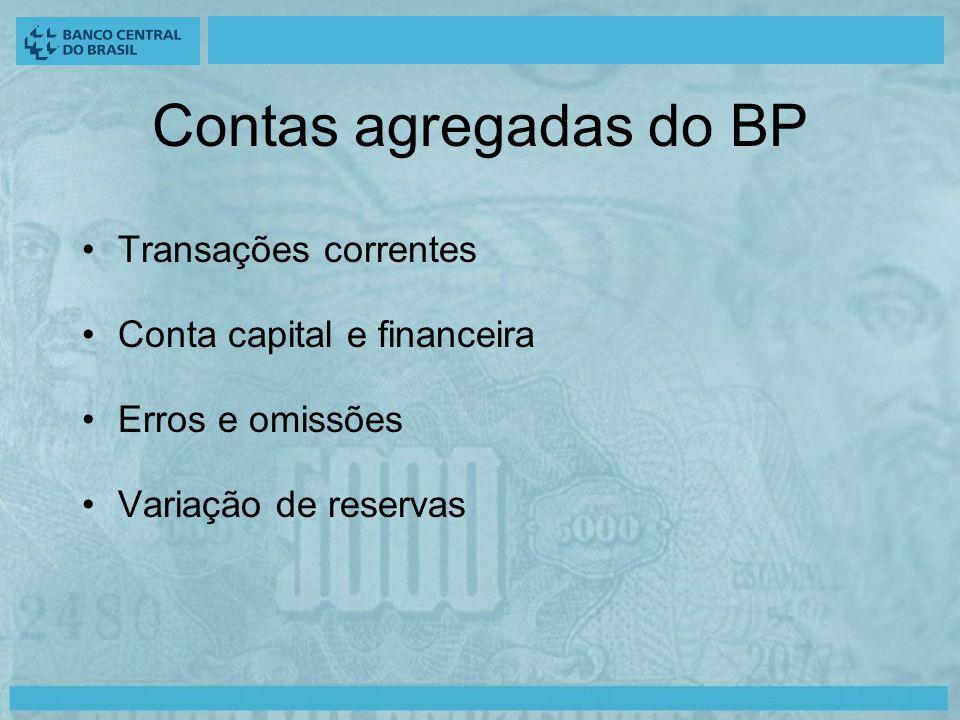 Contas agregadas do BP Transações correntes Conta capital e financeira Erros e omissões Variação de reservas