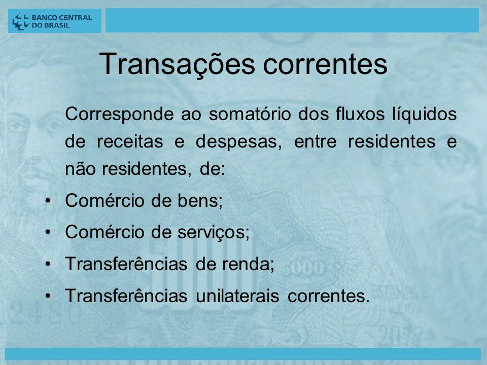 Transações correntes Corresponde ao somatório dos fluxos líquidos de receitas e despesas, entre residentes e não residentes, de: Comércio de bens; Comércio de serviços; Transferências de renda; Transferências unilaterais correntes.