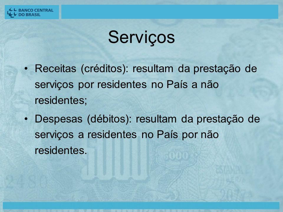 Serviços Receitas (créditos): resultam da prestação de serviços por residentes no País a não residentes; Despesas (débitos): resultam da prestação de serviços a residentes no País por não residentes.