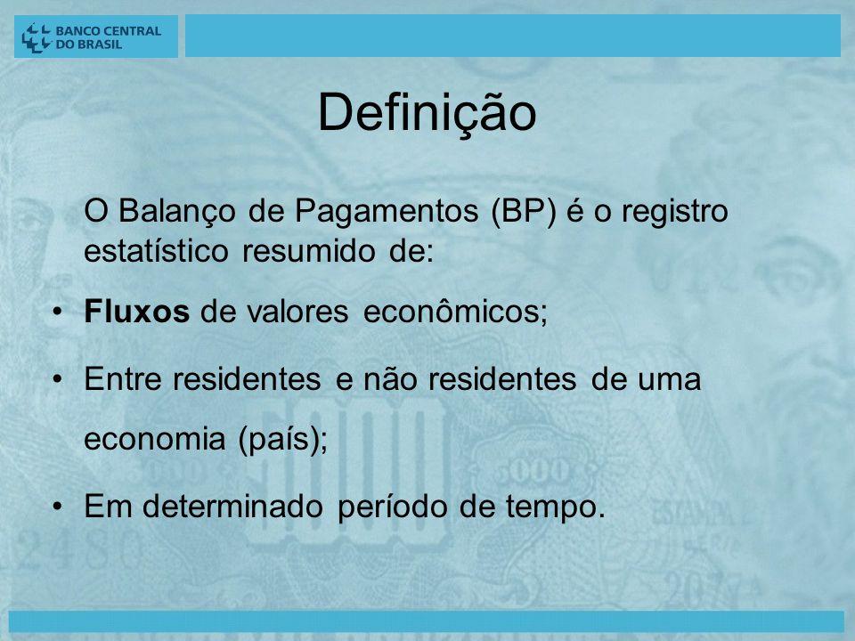 Definição O Balanço de Pagamentos (BP) é o registro estatístico resumido de: Fluxos de valores econômicos; Entre residentes e não residentes de uma economia (país); Em determinado período de tempo.