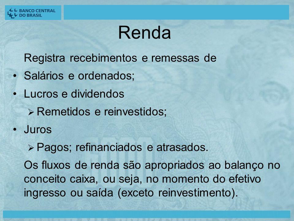 Renda Registra recebimentos e remessas de Salários e ordenados; Lucros e dividendos Remetidos e reinvestidos; Juros Pagos; refinanciados e atrasados.