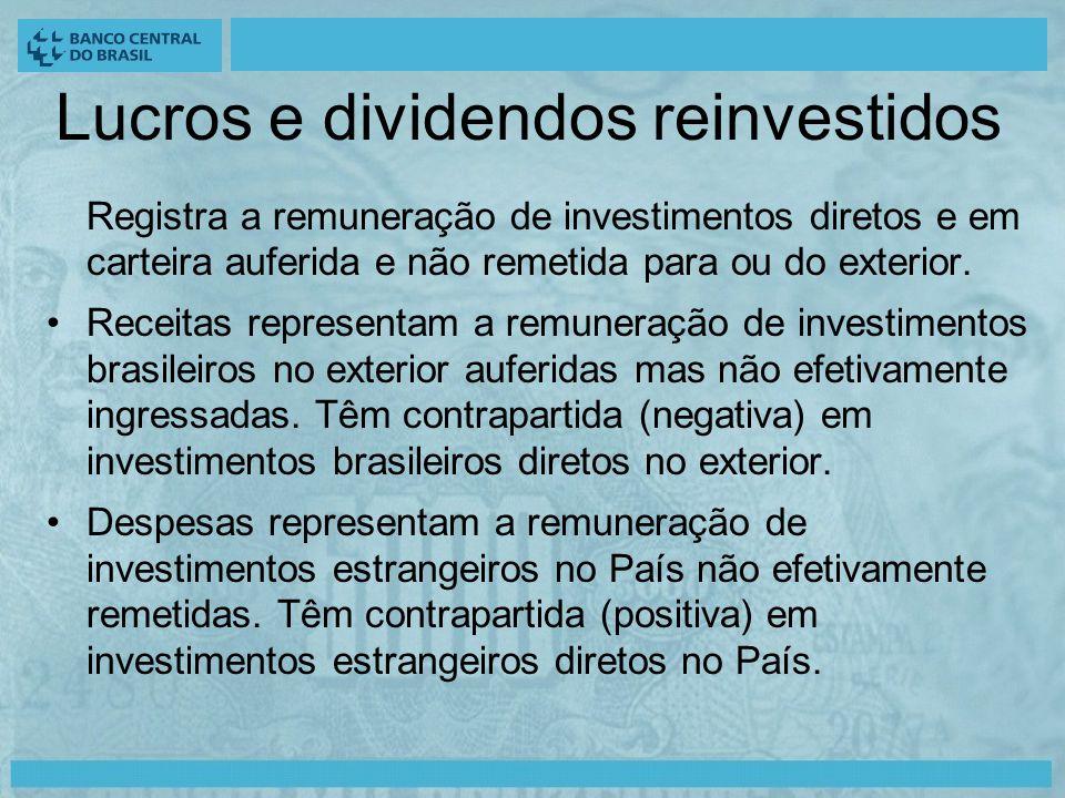 Lucros e dividendos reinvestidos Registra a remuneração de investimentos diretos e em carteira auferida e não remetida para ou do exterior.