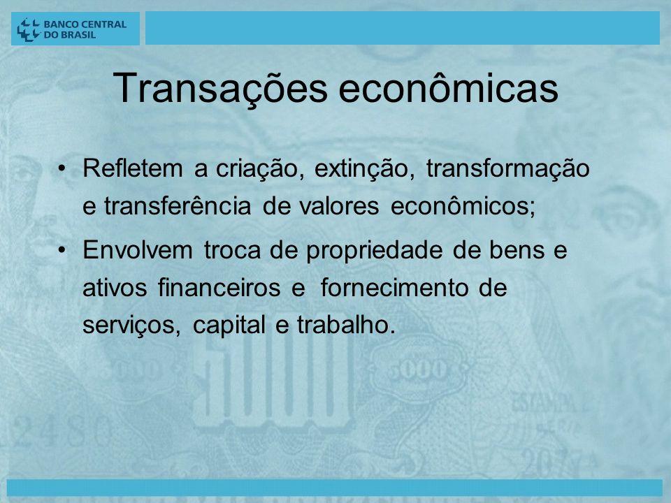 Transações econômicas Refletem a criação, extinção, transformação e transferência de valores econômicos; Envolvem troca de propriedade de bens e ativos financeiros e fornecimento de serviços, capital e trabalho.