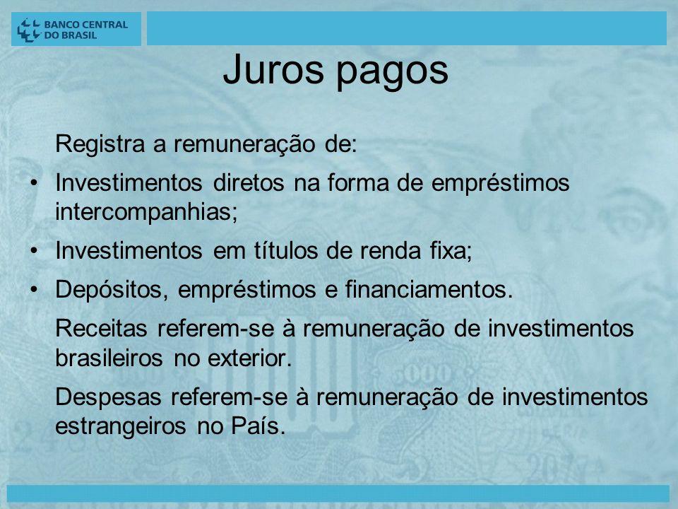 Juros pagos Registra a remuneração de: Investimentos diretos na forma de empréstimos intercompanhias; Investimentos em títulos de renda fixa; Depósitos, empréstimos e financiamentos.