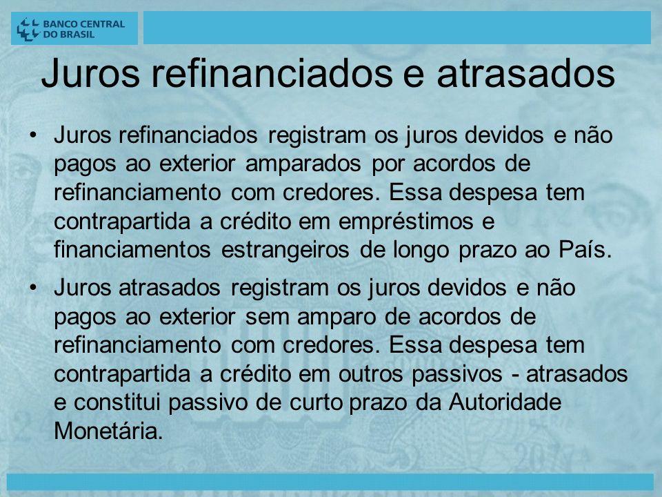 Juros refinanciados e atrasados Juros refinanciados registram os juros devidos e não pagos ao exterior amparados por acordos de refinanciamento com credores.