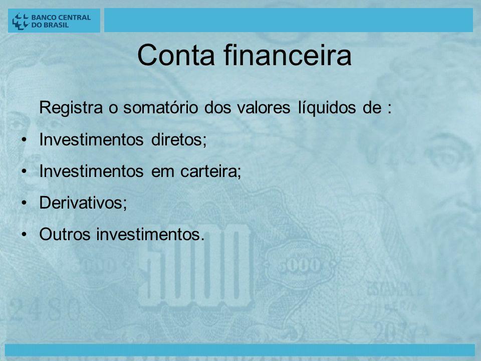 Conta financeira Registra o somatório dos valores líquidos de : Investimentos diretos; Investimentos em carteira; Derivativos; Outros investimentos.