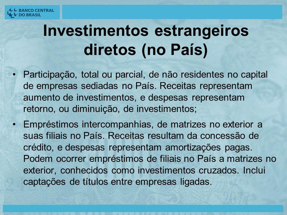 Investimentos estrangeiros diretos (no País) Participação, total ou parcial, de não residentes no capital de empresas sediadas no País.