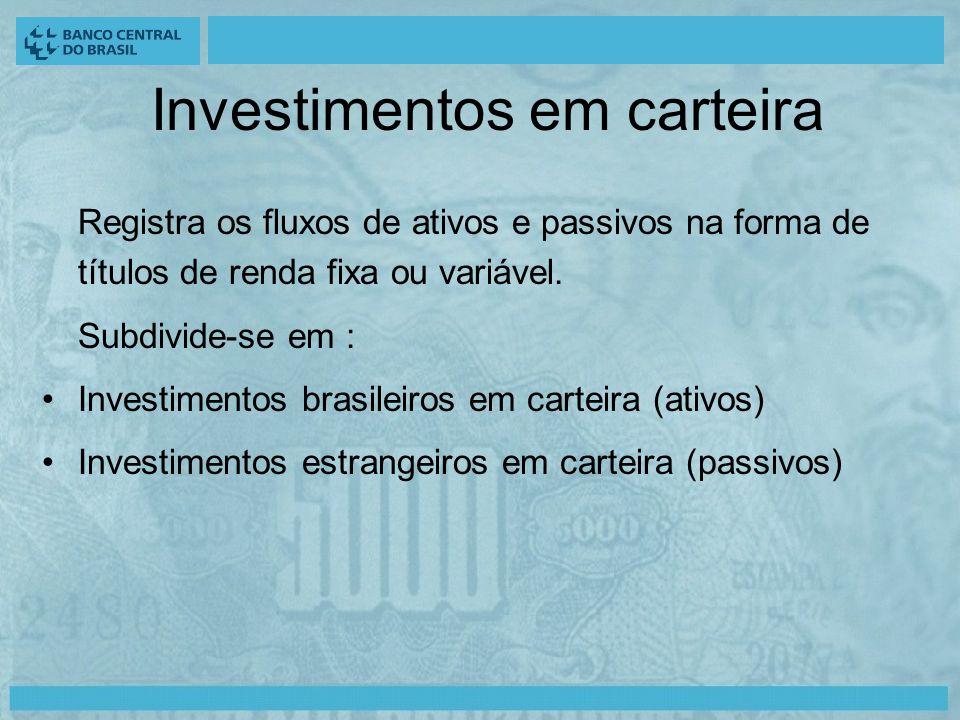Investimentos em carteira Registra os fluxos de ativos e passivos na forma de títulos de renda fixa ou variável.