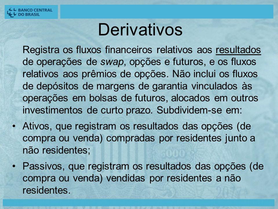 Derivativos Registra os fluxos financeiros relativos aos resultados de operações de swap, opções e futuros, e os fluxos relativos aos prêmios de opções.