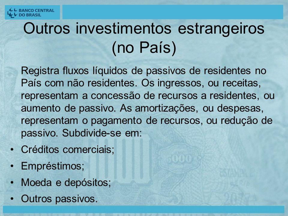 Outros investimentos estrangeiros (no País) Registra fluxos líquidos de passivos de residentes no País com não residentes.