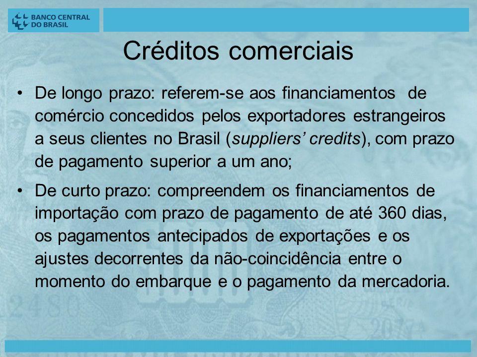 Créditos comerciais De longo prazo: referem-se aos financiamentos de comércio concedidos pelos exportadores estrangeiros a seus clientes no Brasil (suppliers credits), com prazo de pagamento superior a um ano; De curto prazo: compreendem os financiamentos de importação com prazo de pagamento de até 360 dias, os pagamentos antecipados de exportações e os ajustes decorrentes da não-coincidência entre o momento do embarque e o pagamento da mercadoria.