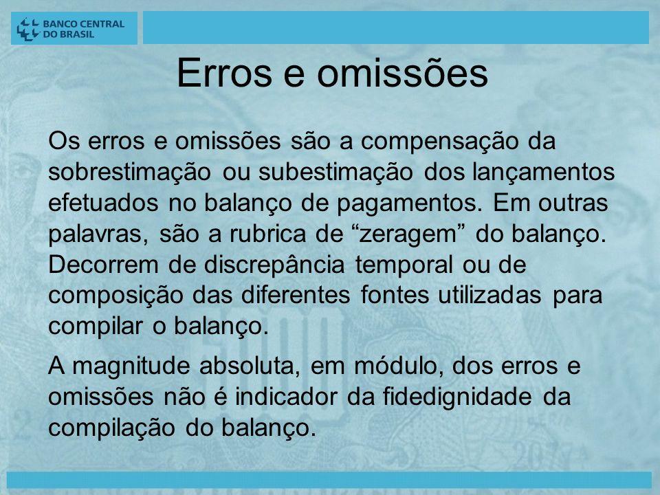 Erros e omissões Os erros e omissões são a compensação da sobrestimação ou subestimação dos lançamentos efetuados no balanço de pagamentos.