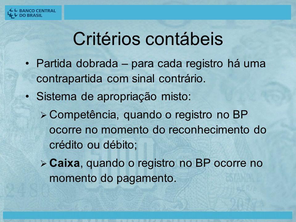 Critérios contábeis Partida dobrada – para cada registro há uma contrapartida com sinal contrário.