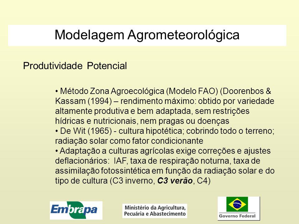 Modelagem Agrometeorológica Produtividade Potencial Método Zona Agroecológica (Modelo FAO) (Doorenbos & Kassam (1994) – rendimento máximo: obtido por