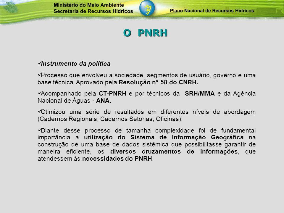 Instrumento da política Processo que envolveu a sociedade, segmentos de usuário, governo e uma base técnica. Aprovado pela Resolução n° 58 do CNRH. Ac