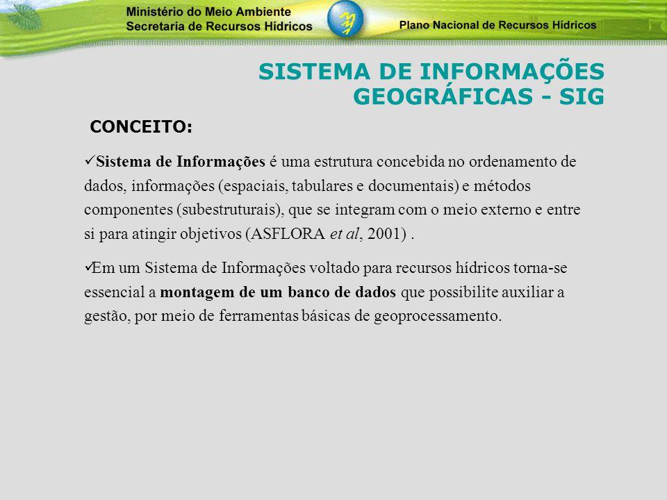 CONCEITO: Sistema de Informações é uma estrutura concebida no ordenamento de dados, informações (espaciais, tabulares e documentais) e métodos compone
