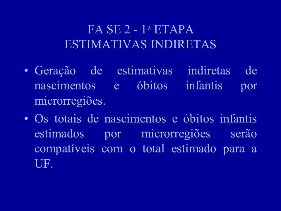 FA SE 2 - 1 a ETAPA ESTIMATIVAS INDIRETAS Geração de estimativas indiretas de nascimentos e óbitos infantis por microrregiões.