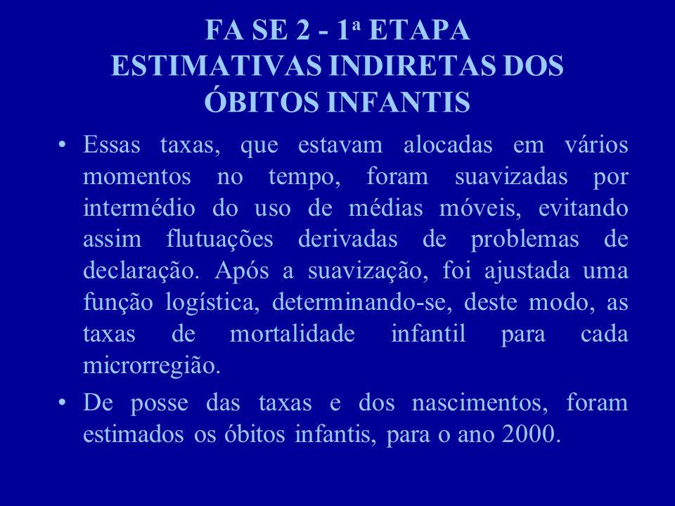 FA SE 2 - 1 a ETAPA ESTIMATIVAS INDIRETAS DOS ÓBITOS INFANTIS Essas taxas, que estavam alocadas em vários momentos no tempo, foram suavizadas por intermédio do uso de médias móveis, evitando assim flutuações derivadas de problemas de declaração.
