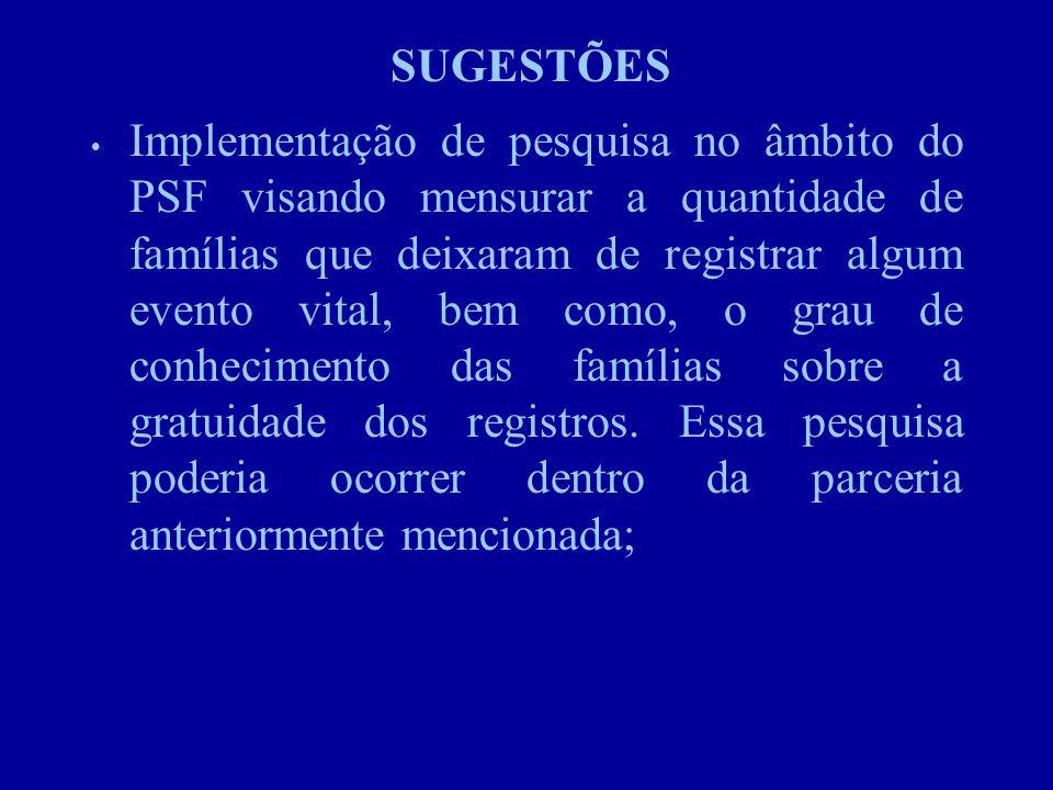 SUGESTÕES Implementação de pesquisa no âmbito do PSF visando mensurar a quantidade de famílias que deixaram de registrar algum evento vital, bem como, o grau de conhecimento das famílias sobre a gratuidade dos registros.