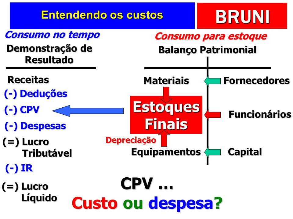 BRUNI Retirando do estoque O CMV representa as retiradas do estoque!!!
