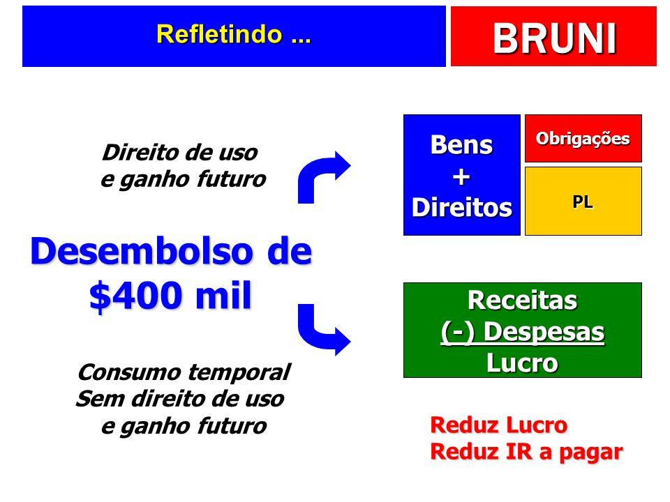 BRUNI Remunerando o executivo... SalariozinhozinhoParticipaçãozona Para ganhar mais... Preço da ação deve subir... Quanto maior o lucro, melhor !!!